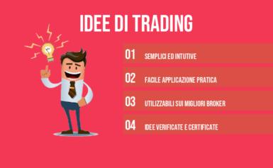 Idea di trading EUR/JPY